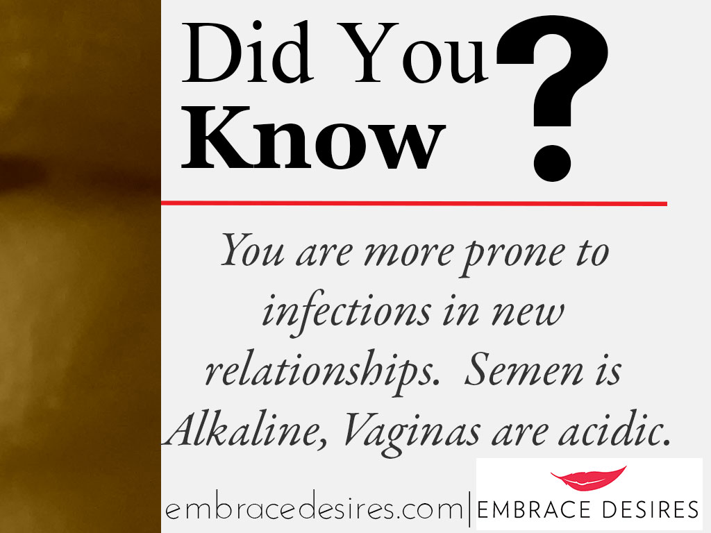 did you know you are more prone to infections in new relationships